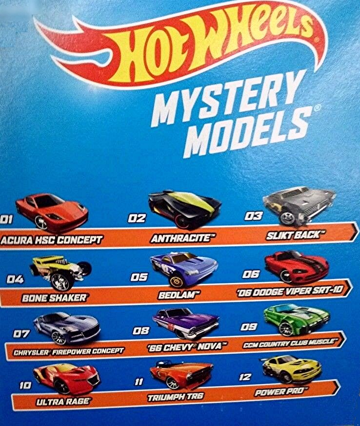 2015 mystery models